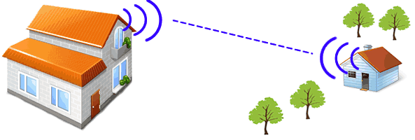 The Chronicles Of Wifi How To Extend Wifi Range To Another